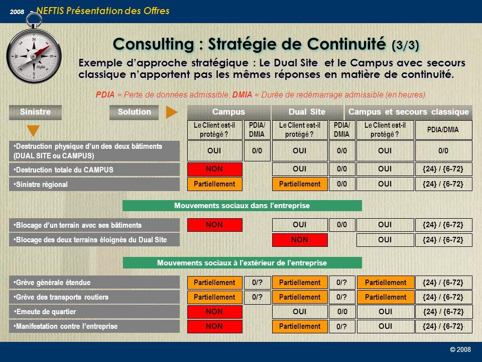 Consulting : Stratégie de Continuité (3/3)