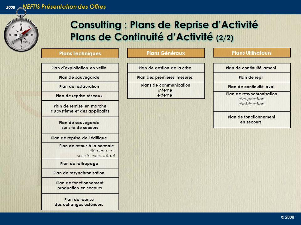 Consulting : Plans de Reprise d'Activité Plans de Continuité d'Activité (2/2)