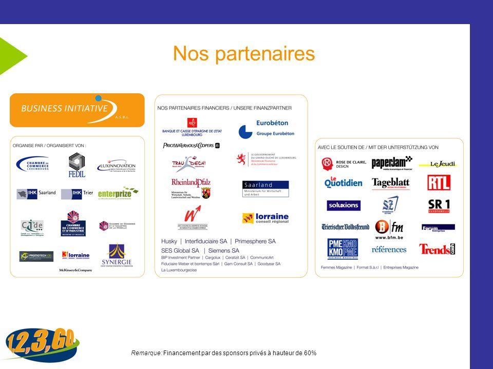 Nos partenaires Remarque: Financement par des sponsors privés à hauteur de 60%