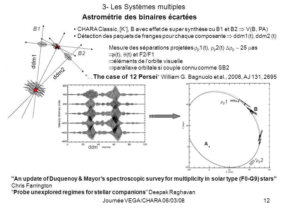 3- Les Systèmes multiples
