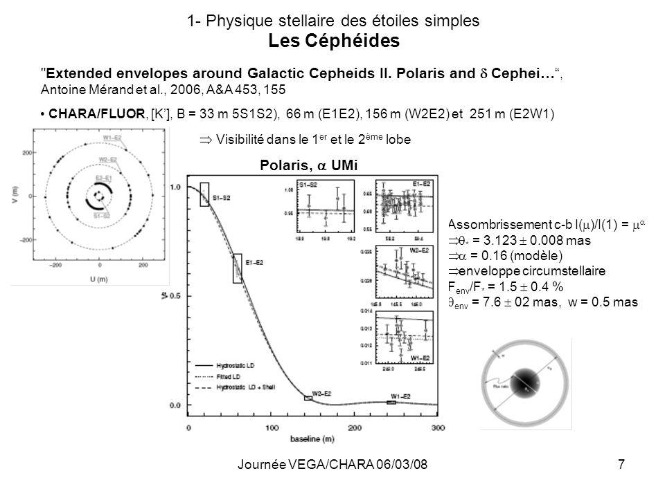 1- Physique stellaire des étoiles simples