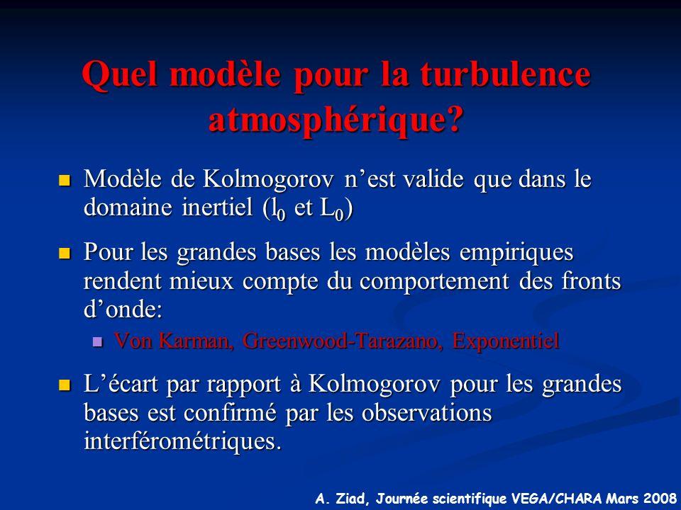 Quel modèle pour la turbulence atmosphérique