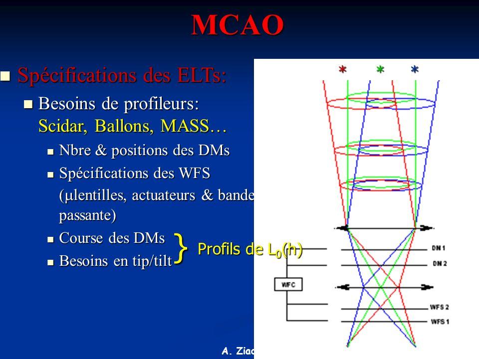 } MCAO Spécifications des ELTs: