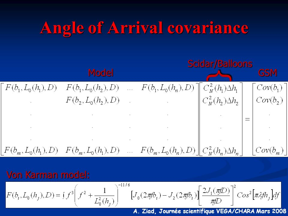 Angle of Arrival covariance