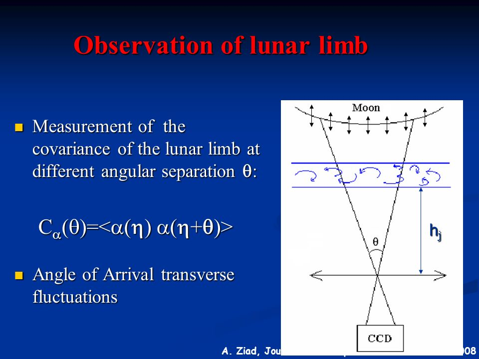 Observation of lunar limb