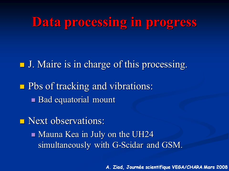 Data processing in progress