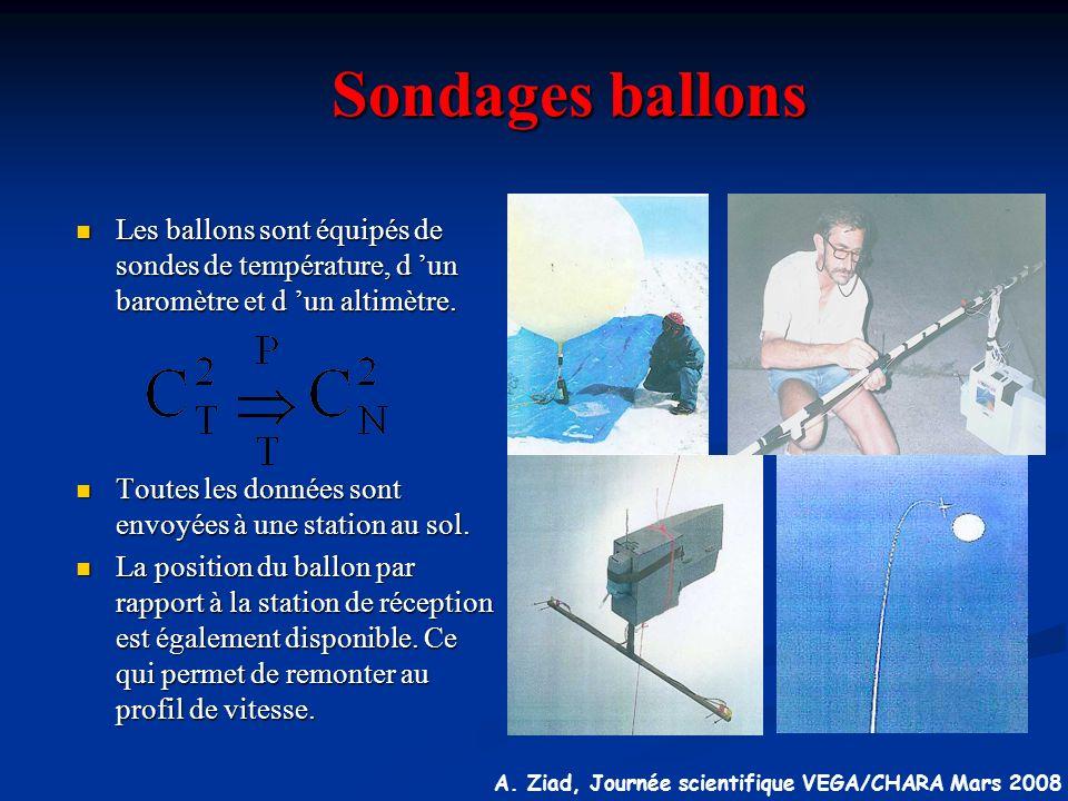 Sondages ballons Les ballons sont équipés de sondes de température, d 'un baromètre et d 'un altimètre.