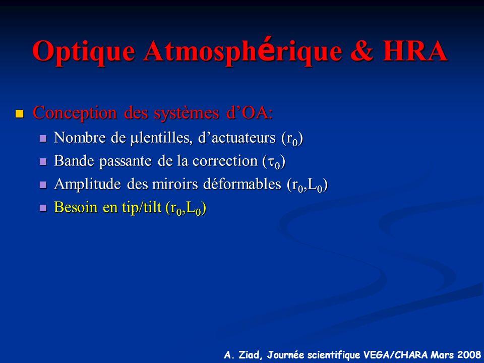 Optique Atmosphérique & HRA