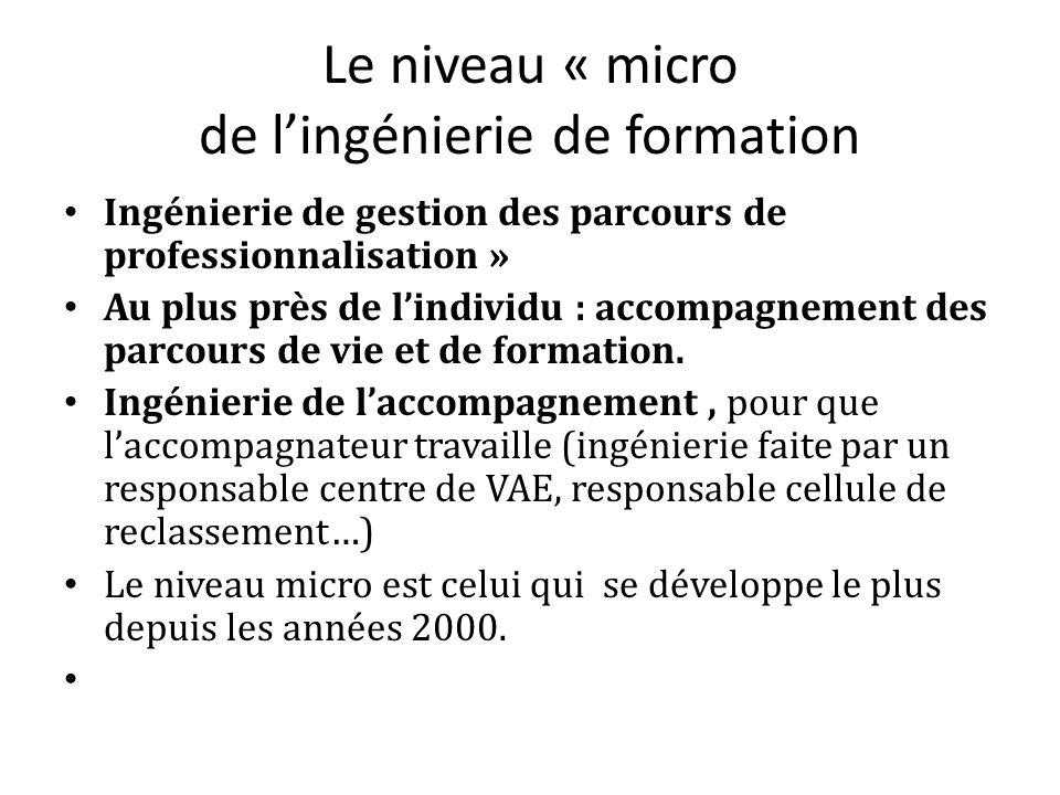 Le niveau « micro de l'ingénierie de formation