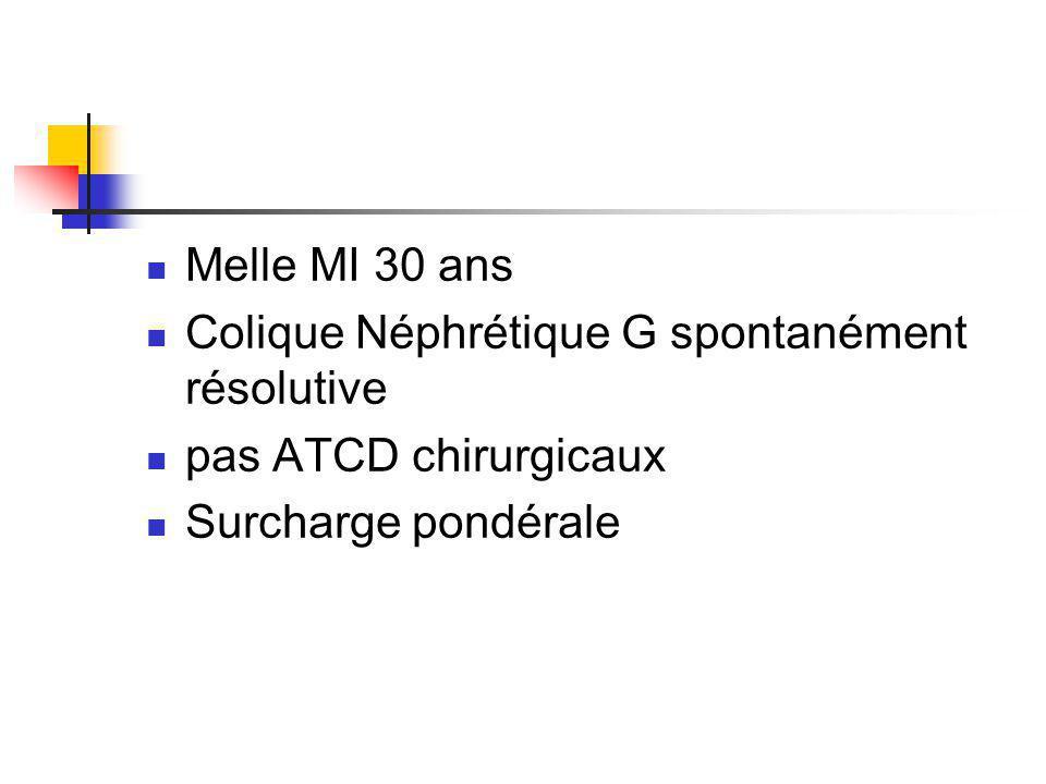 Melle MI 30 ans Colique Néphrétique G spontanément résolutive.