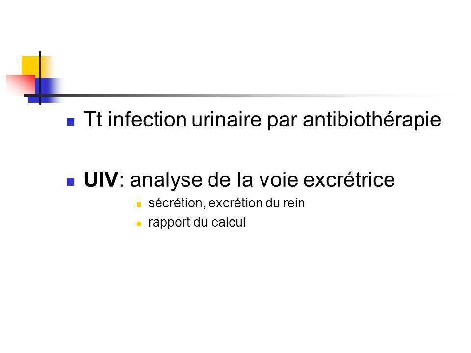 Tt infection urinaire par antibiothérapie