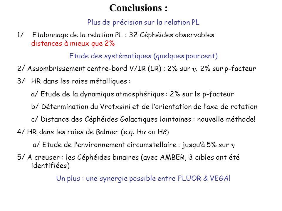 Conclusions : Plus de précision sur la relation PL