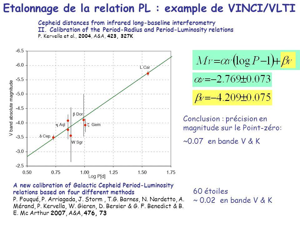 Etalonnage de la relation PL : example de VINCI/VLTI