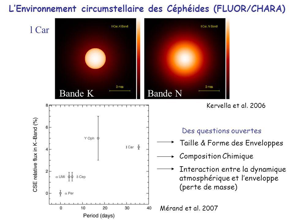 L'Environnement circumstellaire des Céphéides (FLUOR/CHARA)