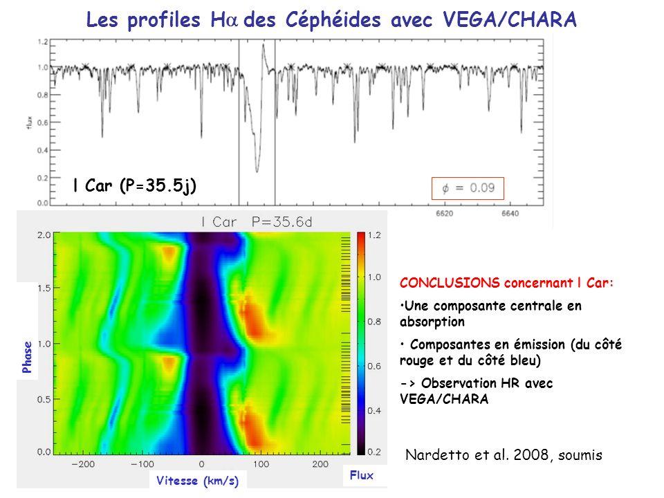 Les profiles Ha des Céphéides avec VEGA/CHARA