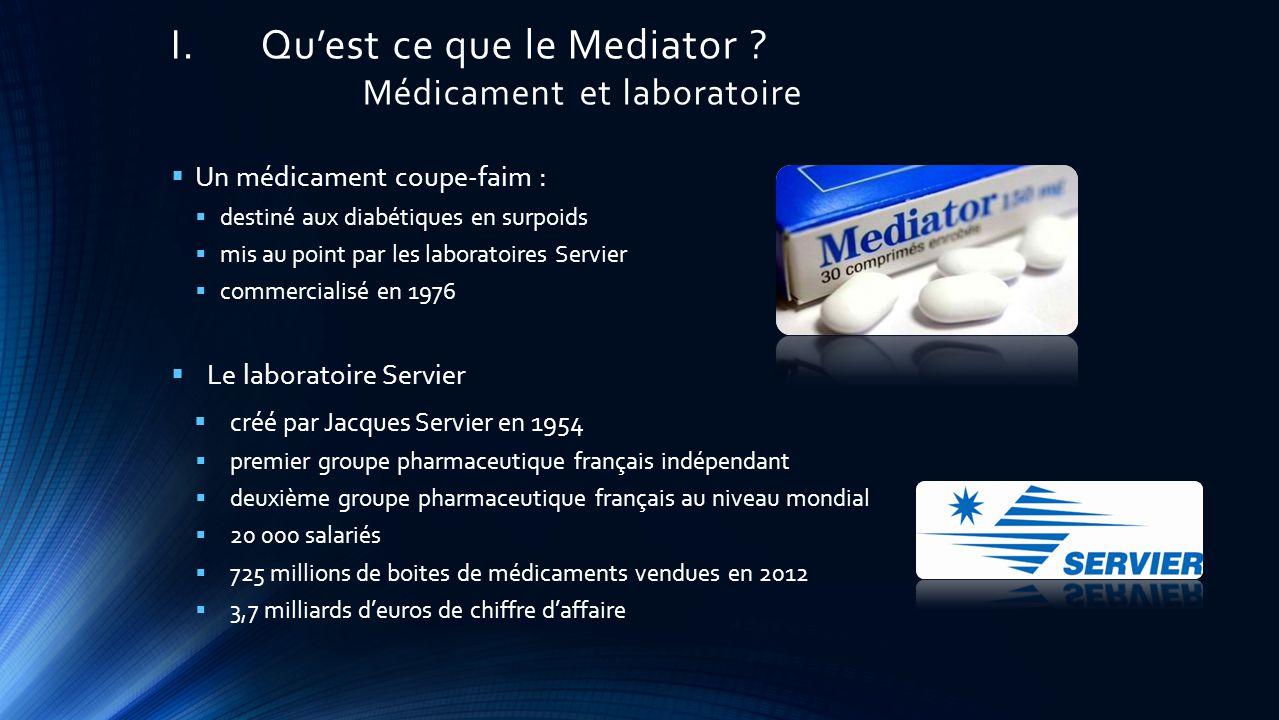 Qu'est ce que le Mediator Médicament et laboratoire
