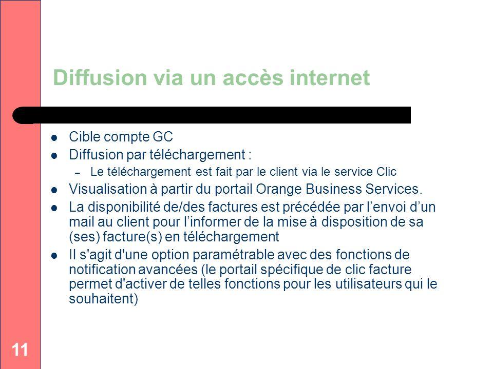 Diffusion via un accès internet