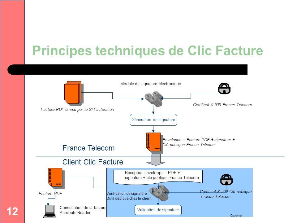 Principes techniques de Clic Facture