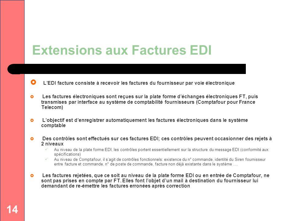 Extensions aux Factures EDI