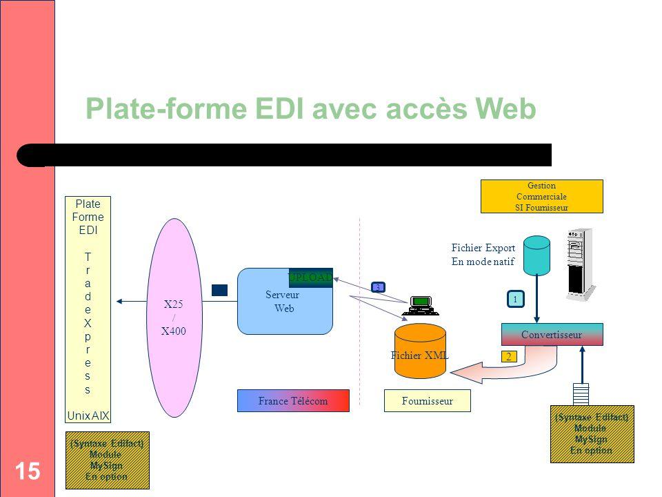 Plate-forme EDI avec accès Web