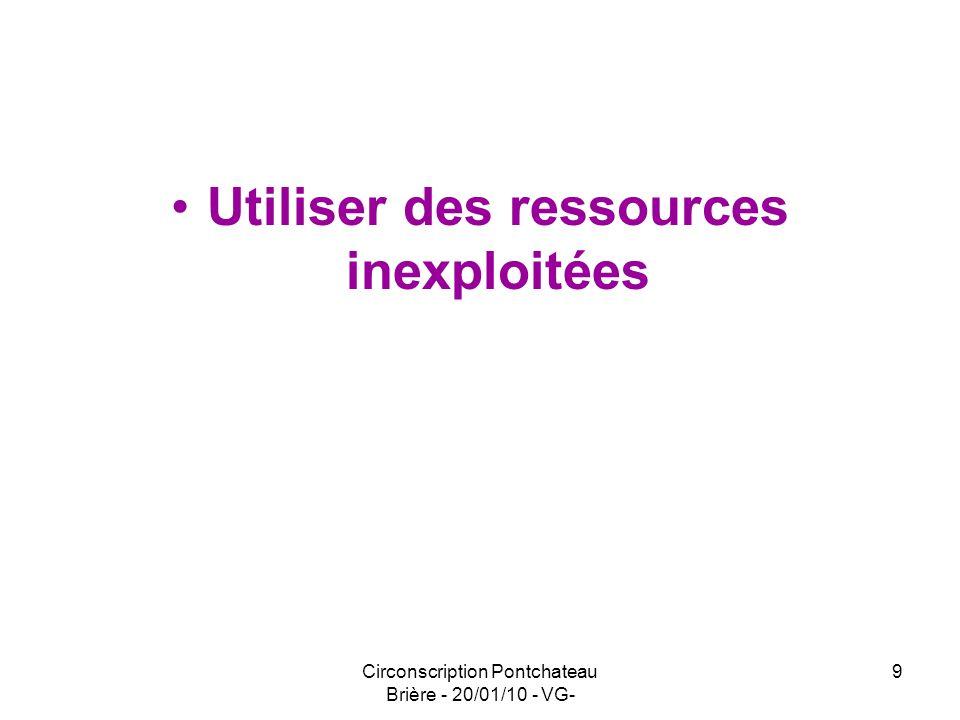 Utiliser des ressources inexploitées