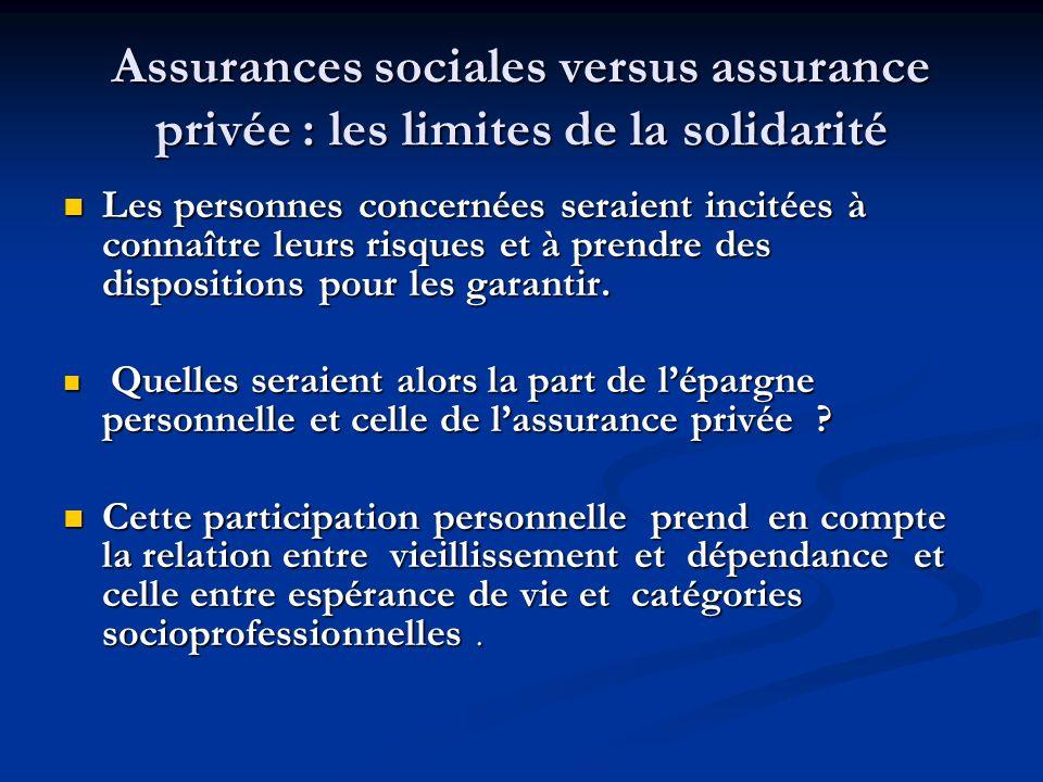 Assurances sociales versus assurance privée : les limites de la solidarité