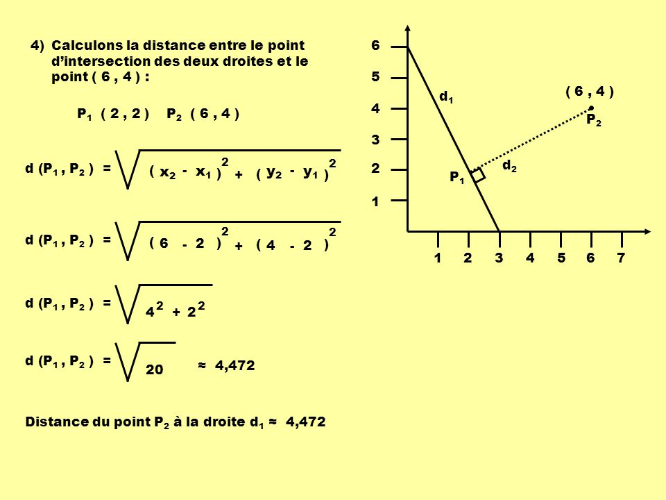 1 2. 3. 4. 5. 6. 7. 4) Calculons la distance entre le point d'intersection des deux droites et le point ( 6 , 4 ) :