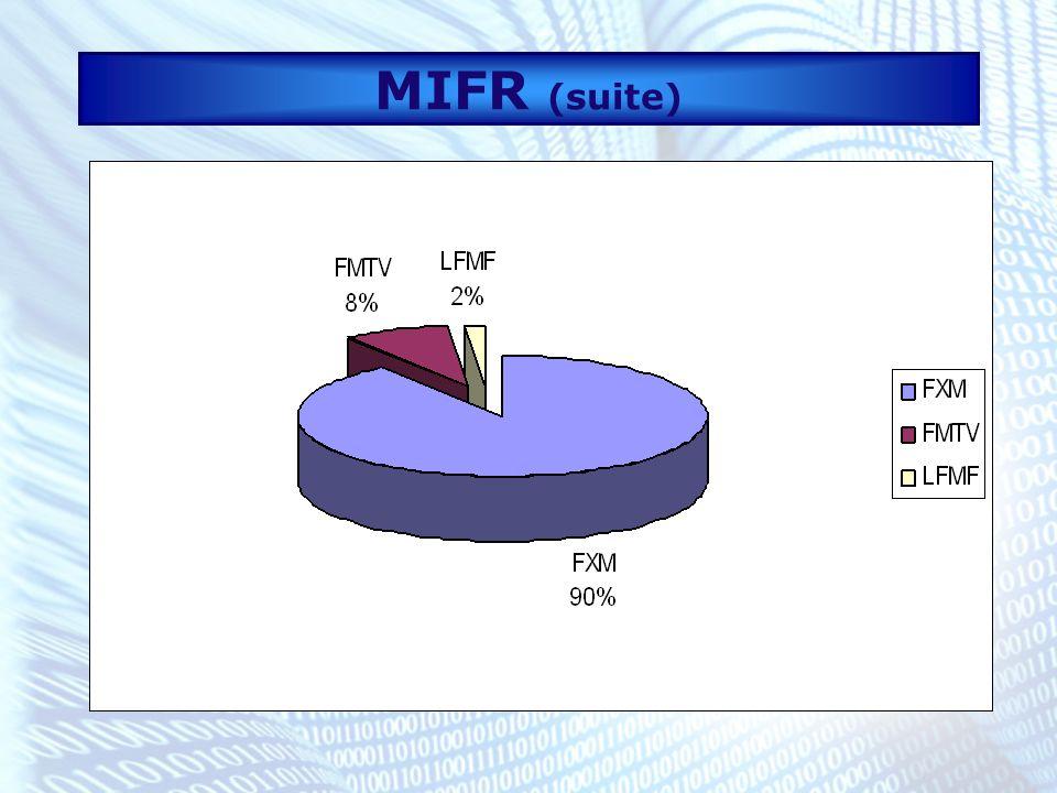 MIFR (suite)
