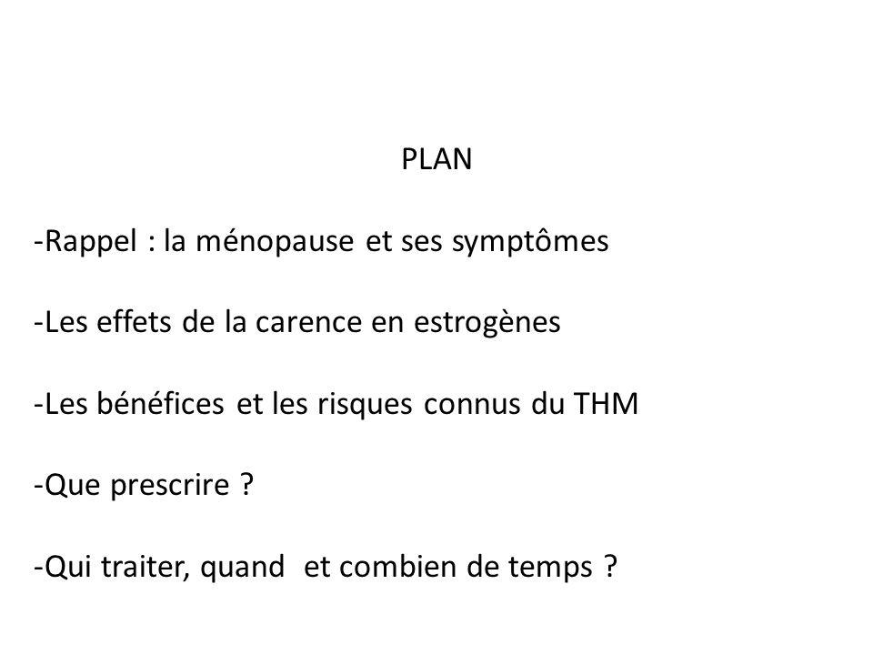 PLAN Rappel : la ménopause et ses symptômes. Les effets de la carence en estrogènes. Les bénéfices et les risques connus du THM.