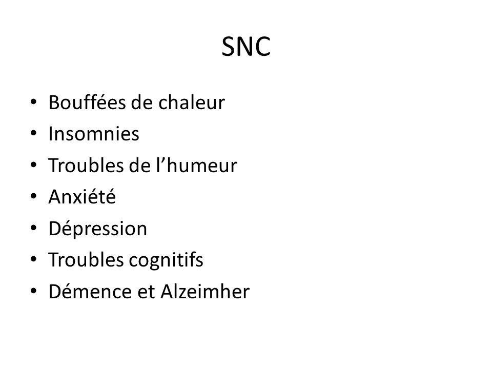 SNC Bouffées de chaleur Insomnies Troubles de l'humeur Anxiété