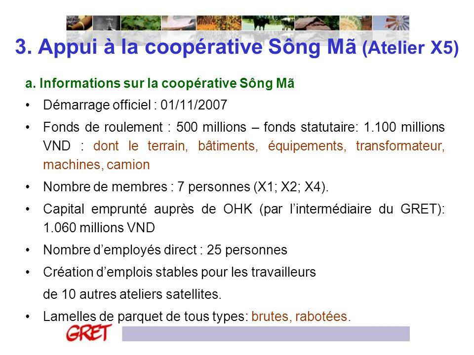 3. Appui à la coopérative Sông Mã (Atelier X5)