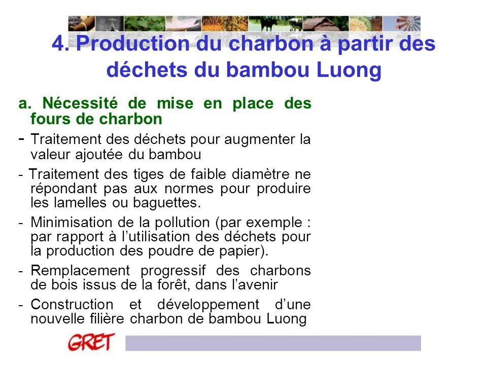 4. Production du charbon à partir des déchets du bambou Luong