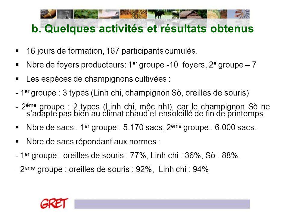b. Quelques activités et résultats obtenus