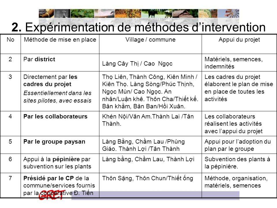 2. Expérimentation de méthodes d'intervention