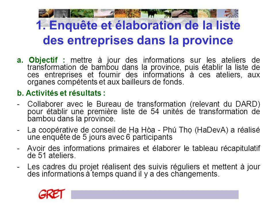 1. Enquête et élaboration de la liste des entreprises dans la province
