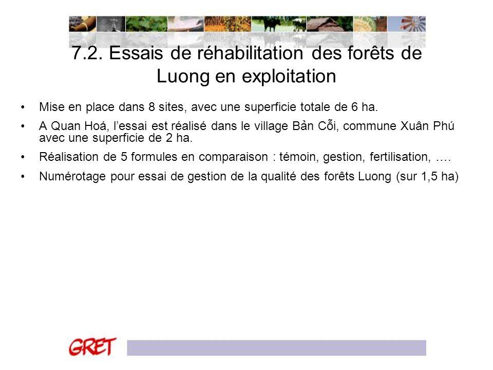 7.2. Essais de réhabilitation des forêts de Luong en exploitation