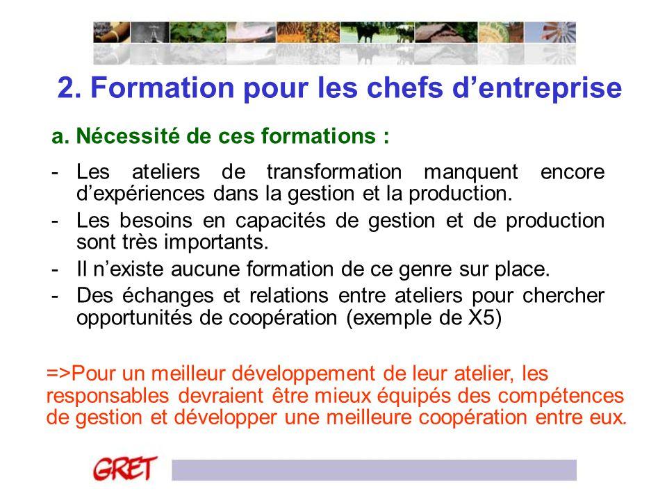 2. Formation pour les chefs d'entreprise