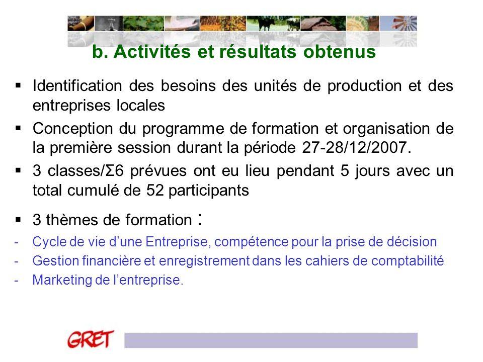 b. Activités et résultats obtenus