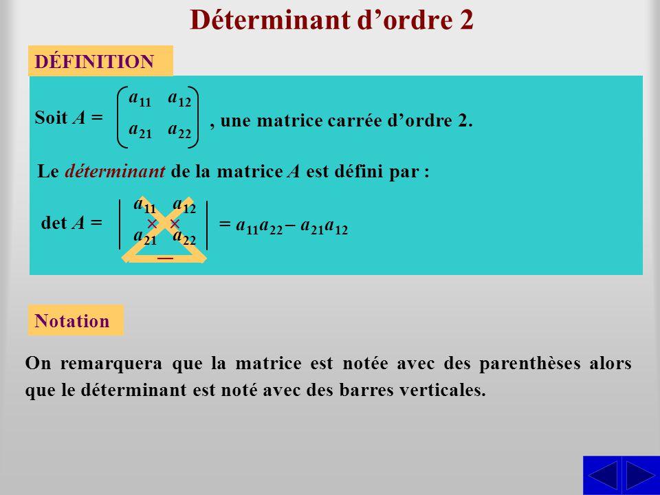 Déterminant d'ordre 2 DÉFINITION a11 a21 a12 a22 Soit A =