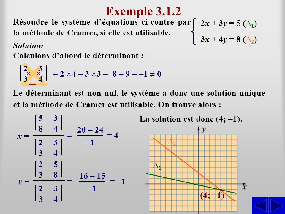 Exemple 3.1.2 Résoudre le système d'équations ci-contre par la méthode de Cramer, si elle est utilisable.