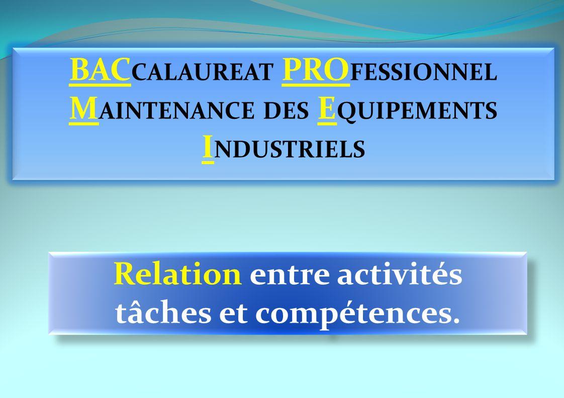 MAINTENANCE DES EQUIPEMENTS Relation entre activités