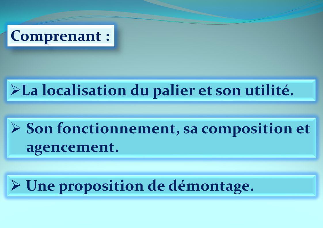 Comprenant : La localisation du palier et son utilité. Son fonctionnement, sa composition et agencement.