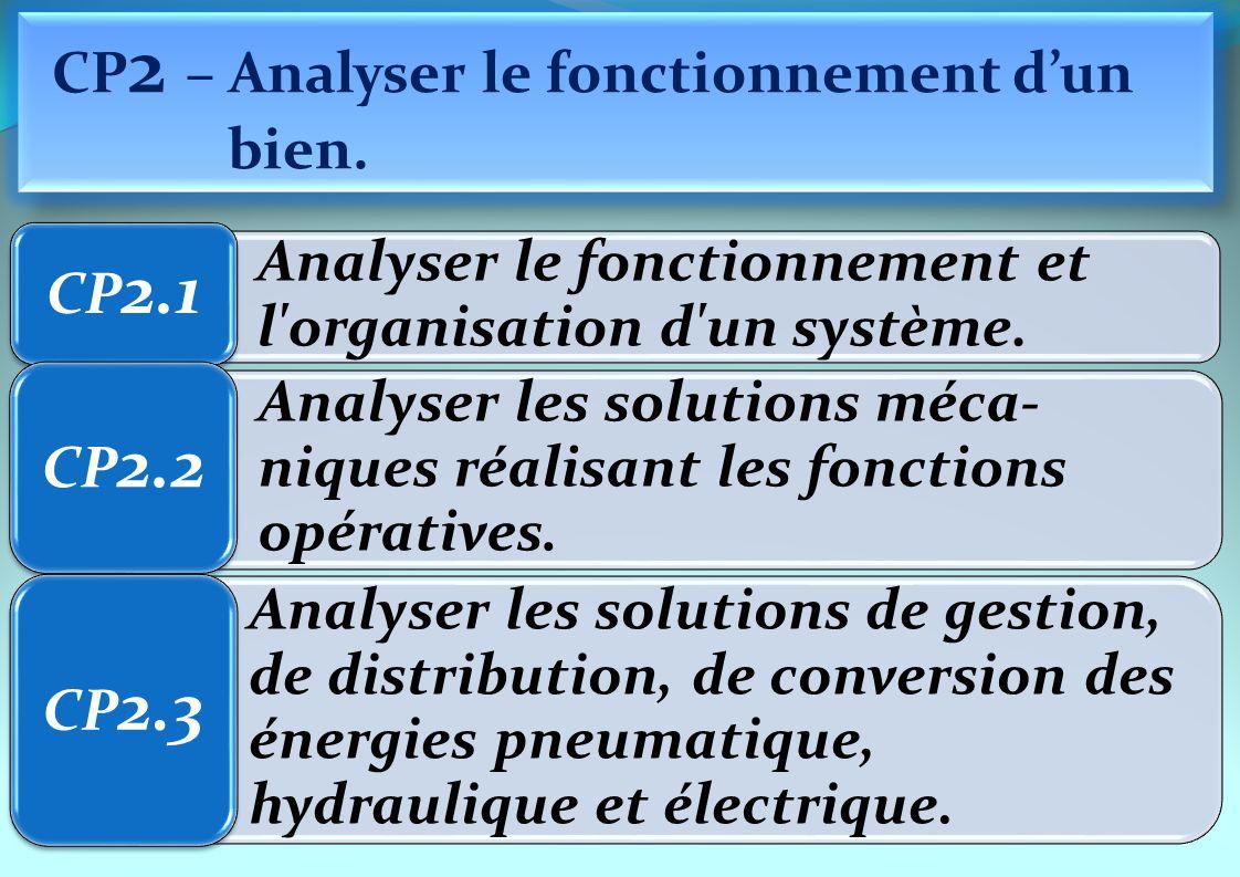 CP2 – Analyser le fonctionnement d'un bien.