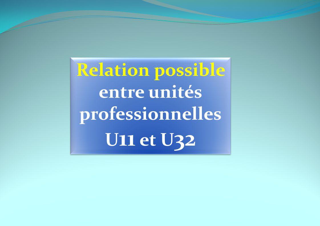 Relation possible entre unités professionnelles U11 et U32