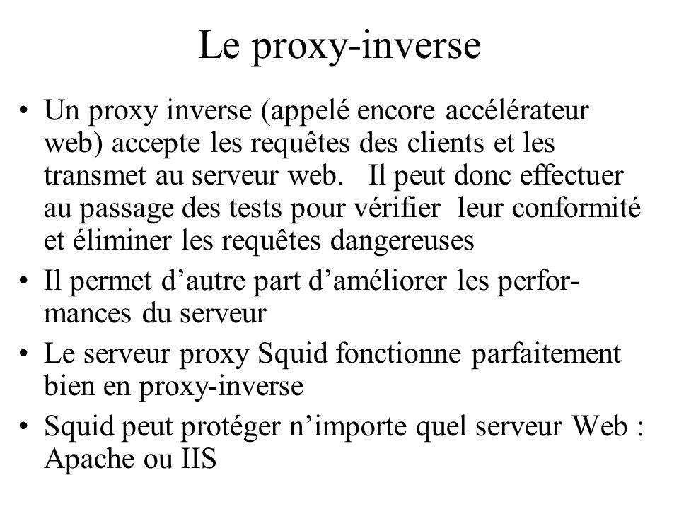 Le proxy-inverse