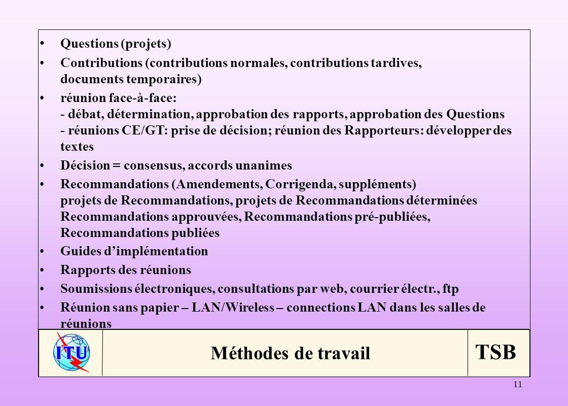 Méthodes de travail Questions (projets)