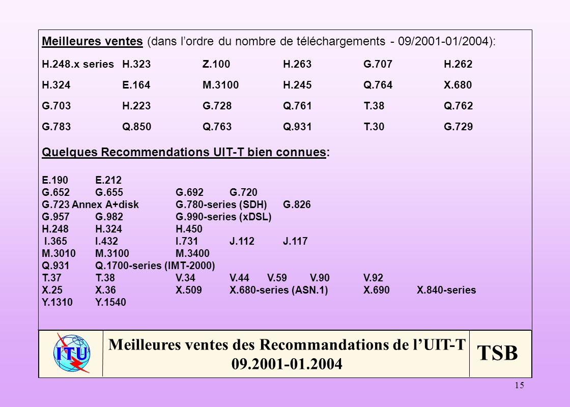 Meilleures ventes des Recommandations de l'UIT-T 09.2001-01.2004