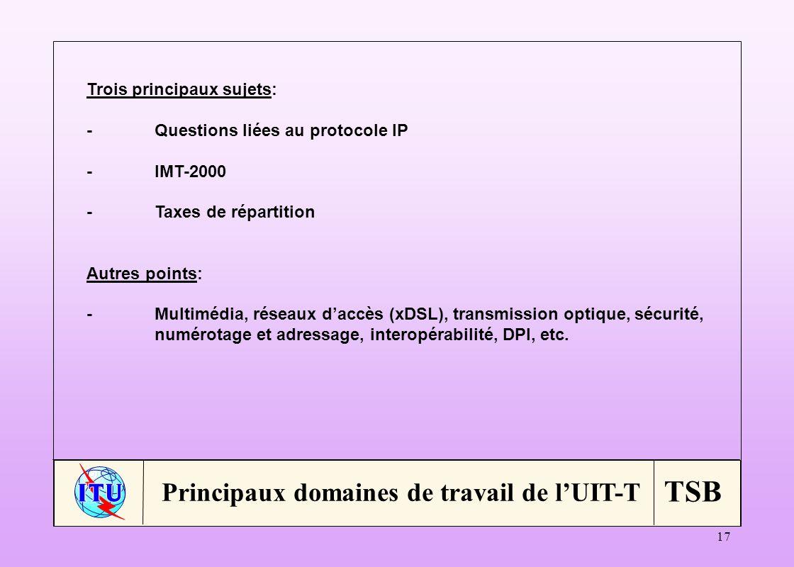 Principaux domaines de travail de l'UIT-T