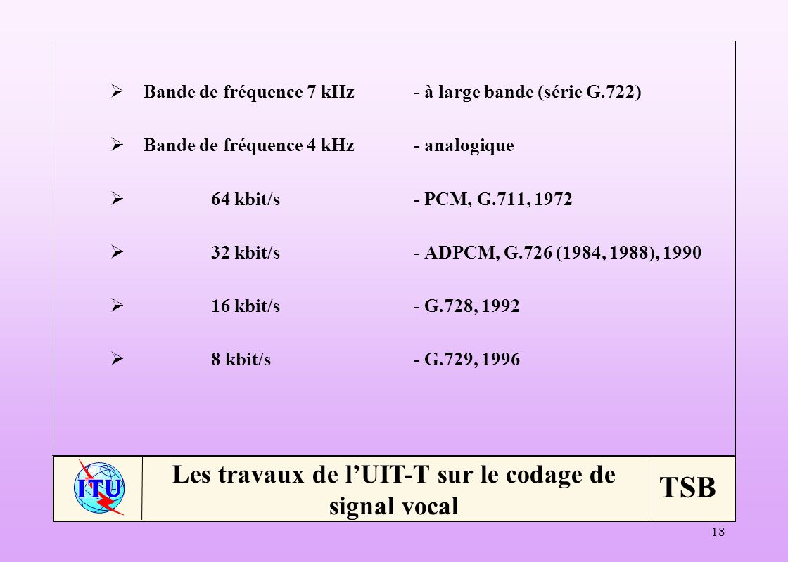 Les travaux de l'UIT-T sur le codage de signal vocal
