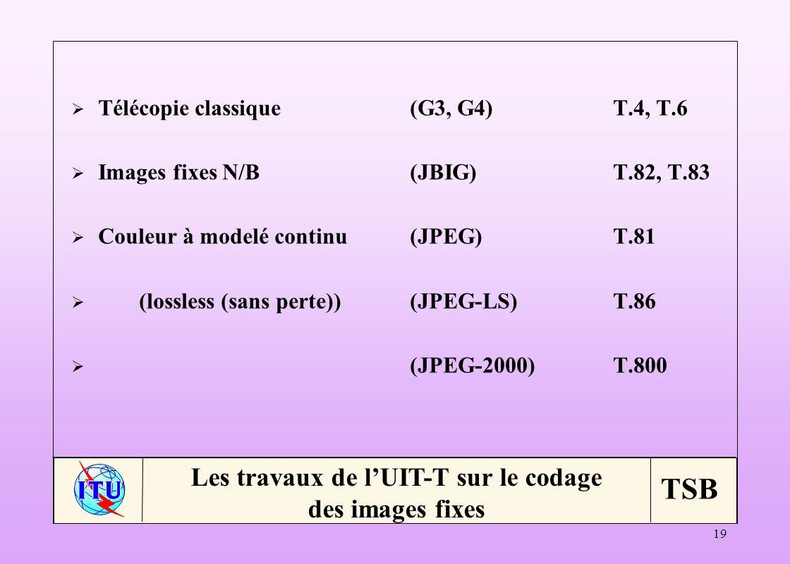 Les travaux de l'UIT-T sur le codage des images fixes